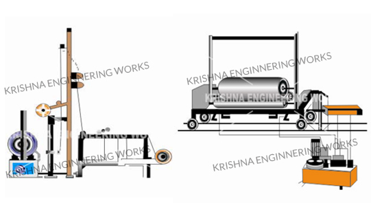 Maquina de Rebobinadora del Trazador de Lineas